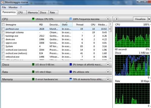 Monitoraggio Risorse - File che non si chiudono in Windows