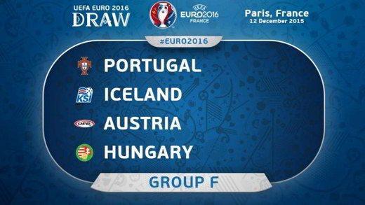 Girone F - FantaEuropeo 2016: Girone F (Portogallo, Austria, Islanda e Ungheria)