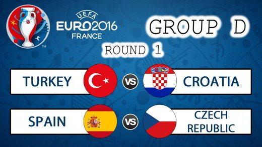 girone D - FantaEuropeo 2016: Girone D (Spagna, Croazia, Turchia e R. Ceca)