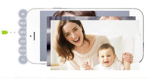 winX media trans2 - WinX MediaTrans: Trasferire Video, Foto, Musica tra iPhone/iPad e PC