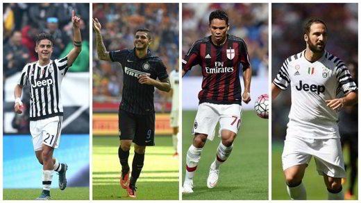 top attaccanti - Consigli Fantacalcio Serie A 2016-2017: gli attaccanti da prendere all'Asta