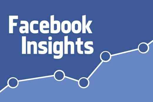 monitorare visite facebook