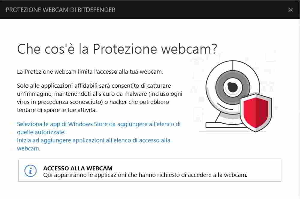 Protezione Webcam