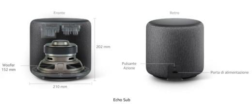 speaker bluetooth quale scegliere