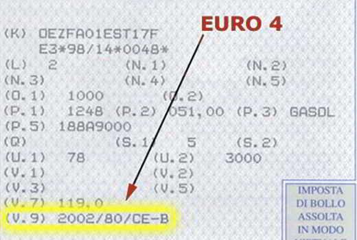 calcolo euro auto