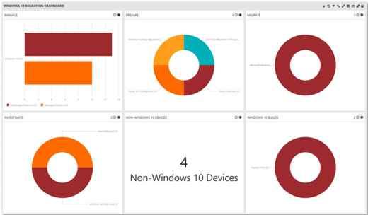 trasferimento dati windows