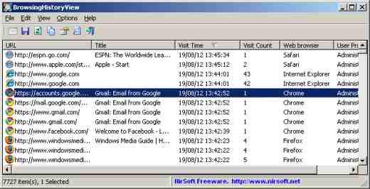 recuperare cronologia google chrome