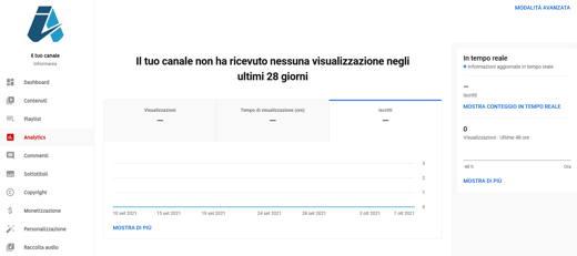 come aumentare like youtube