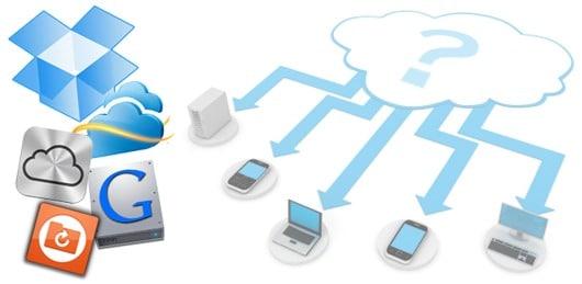 Servizi di Storage cloud