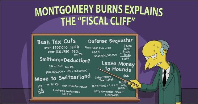 Anche i Simpson alle prese con il fiscal cliff
