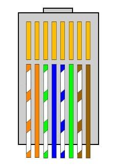 cavo - Costruiamo un cavo Crossover per collegare due PC