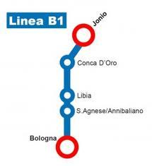 La linea B1