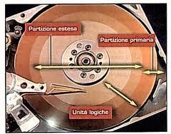 come partizionare hard disk