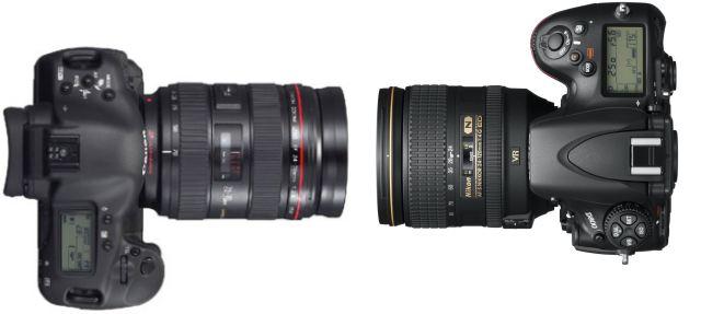 Obiettivi Reflex Canon e Nikon