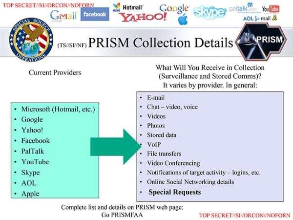 Programma PRISM