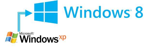 Compatibilità di Windows 8 con Vista, XP e 7
