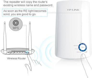 Extender Wifi