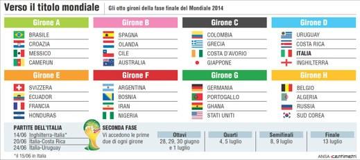 Calendario Mondiali Brasile 20014