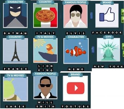 Icomania Level 1 - Icomania: tutte le soluzioni dal livello 1 al livello 10 per Android e iPhone