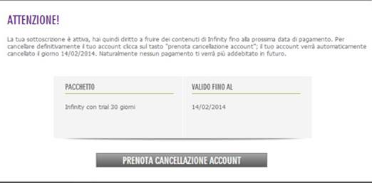 Cancellazione Account Infinity TV
