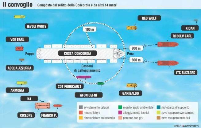 Il viaggio della Costa Concordia per Genova