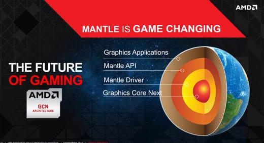 mantle AMD - Nell'era dei videogiochi AMD e NVIDIA si sfidano con potenti schede grafiche