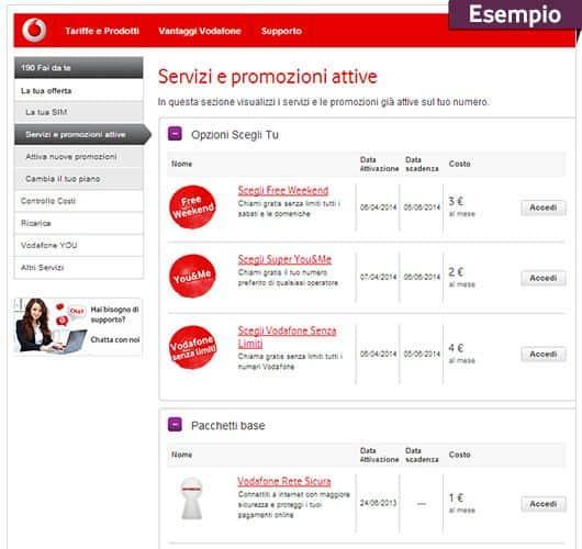 Disattivare servizi e promozioni Vodafone