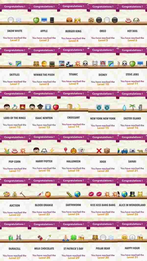 Emoji Quiz Answers (All Levels) 2 31 new - Le Soluzioni di Emoji Quiz Answers dal livello 1 al livello 169