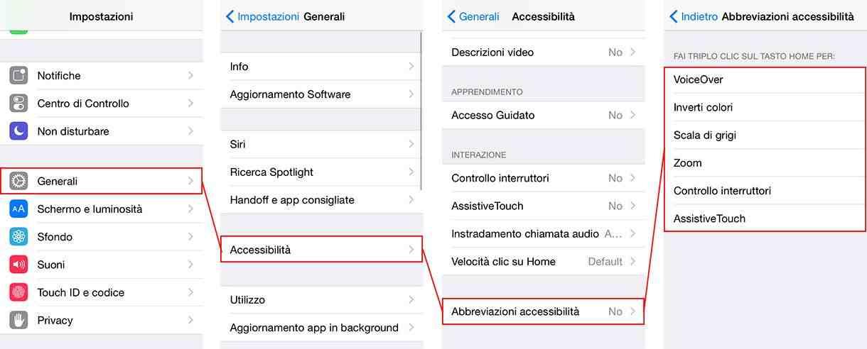 abbreviazioni accessibilità