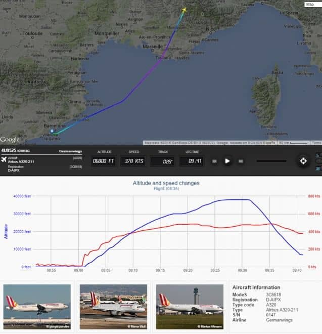 L'anomalo volo dell'A320