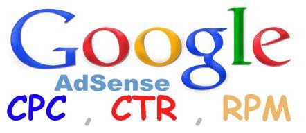 Adsense CTR CPC RPM