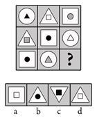 Risposta enigma
