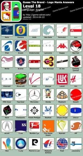 Guess The Brand Logo Mania Level Mini 18 - Le soluzioni di Indovina il marchio - Logo Quiz