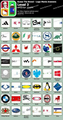 Guess The Brand Logo Mania Level Mini 2 - Le soluzioni di Indovina il marchio - Logo Quiz