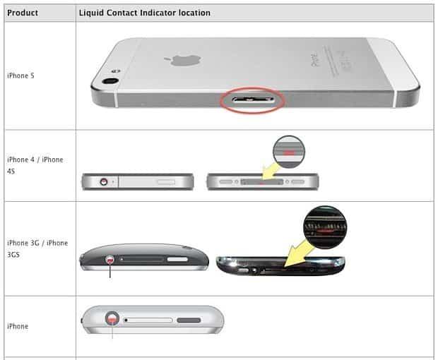 Sensori indicazione contatto liquidi