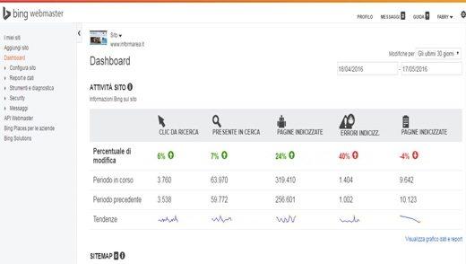 Dashboard strumenti webmaster Bing