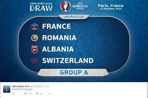 Girone A - FantaEuropeo 2016: Girone A (Francia, Svizzera, Romania, Albania)