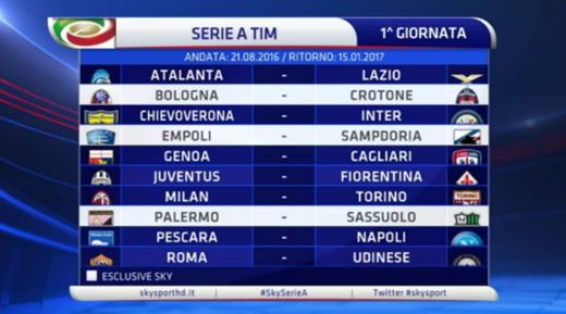 serie a prima giornata - Calendario Serie A 2016/17: curiosità e commenti