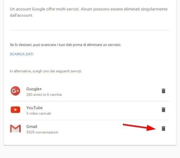 eliminazione account gmail