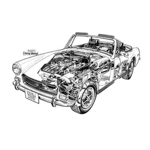 Auto Classiche answer: MG MIDGET