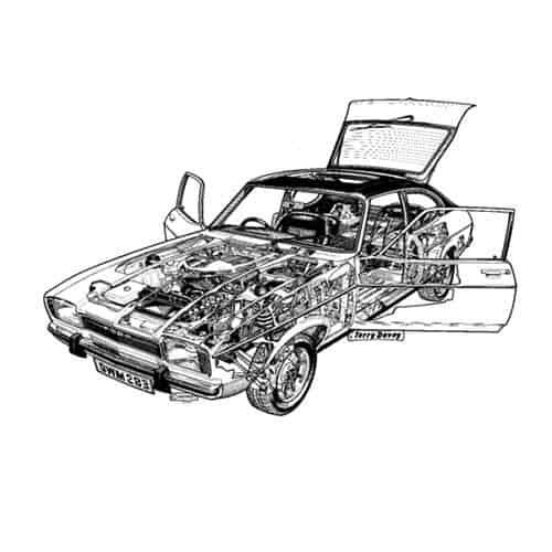 Auto Classiche answer: CAPRI MK 1