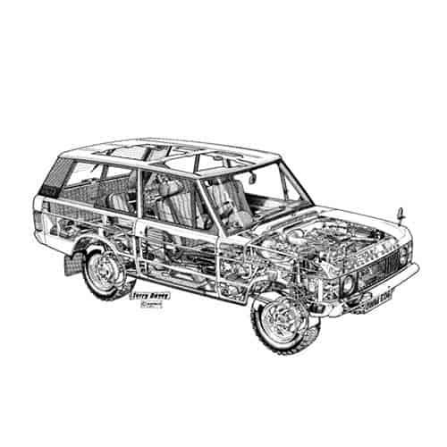 Auto Classiche answer: RANGE ROVER