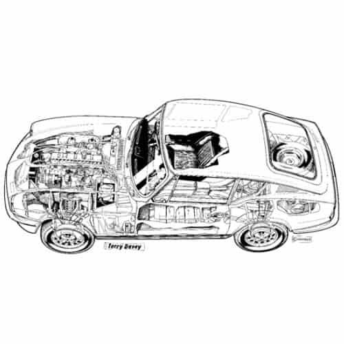 Auto Classiche answer: TRIUMPH GT6