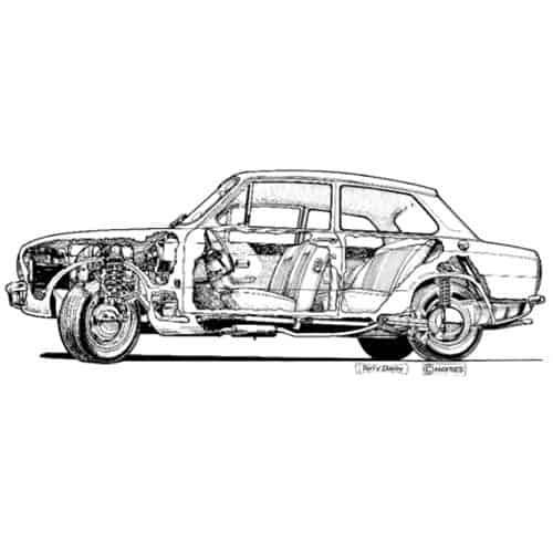 Auto Classiche answer: TRIUMPH 1300