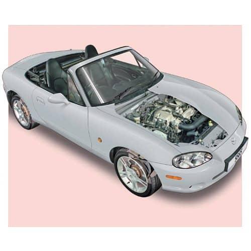 Auto moderne answer: MAZDA MX5