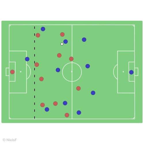 Calcio answer: FUORI GIOCO