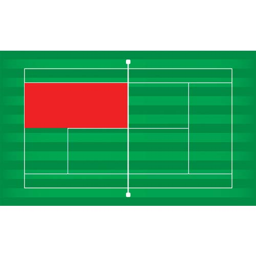 Tennis answer: AD COURT